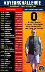 Major Achievements of Modi Government in Last 5 Years