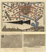 The Mysterious Sky Battle Over Nuremberg in 1561